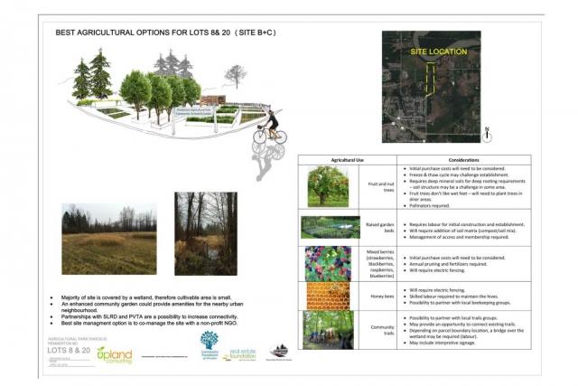 VOP Agricultural Parks